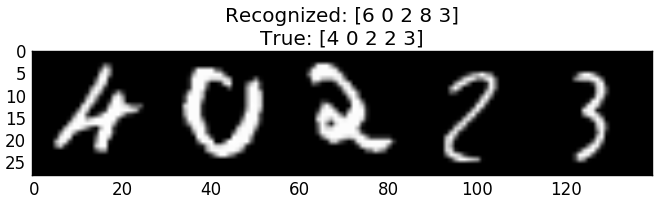 Sequence model incorrect recognition of example from testing set with two mistakes