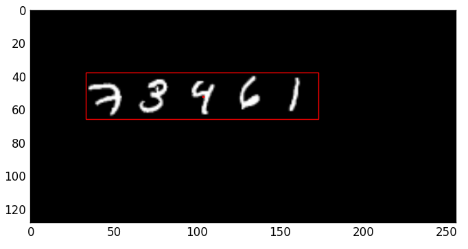 Example of modified dataset (tiny red rectangle is center of bounding box)