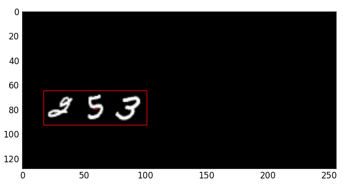 Example of dataset (tiny red rectangle is center of bounding box)